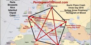 Europe Pentagram of Blood